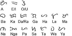Kalinga Script in Phllipines like  Ka Kha Ga